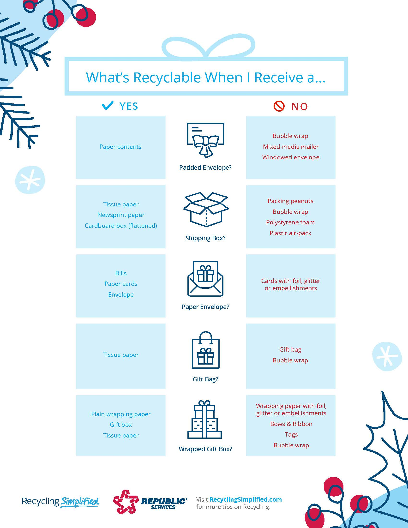 holidays-what-packaging-is-recyclable